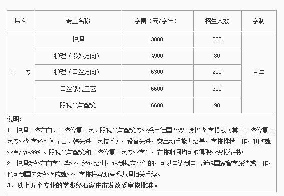 石家庄白求恩医学院2016年招生简章